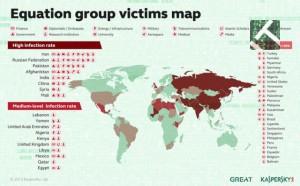 Le vittime degli attacchi di Equation Group secondo Kaspersky.