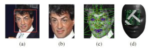 Il documento FB mostra come dalla foto si genera il modello 3d poi usato per il confronto