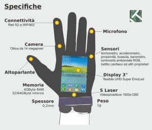 Le specifiche della nuova famiglia di device