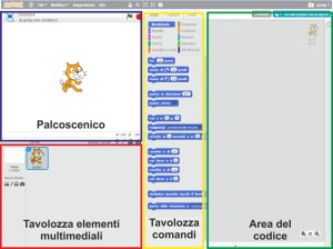 Gli elementi di Scratch 2