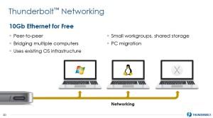 thundbolt networks